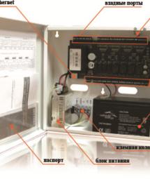 Система контроля и управления доступом СКУД
